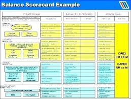 employee performance scorecard template excel employee performance scorecard template excel templates balanced