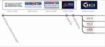 harrington generators wiring diagram for harrington wiring about hgi
