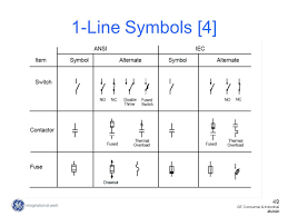 showing post media for iec electrical schematic symbols iec electrical schematic symbols slide 49