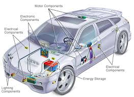 2005 dodge magnum rt wiring diagram wirdig radio wiring diagram 2005 dodge magnum rt wiring diagram website