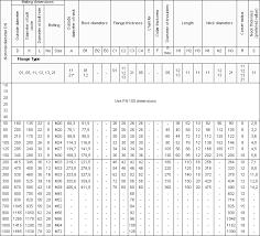 Pn Pressure Rating Chart Pn 63 Flanges Din En 1092 1 Dimensions Of Pn 63 Flanges