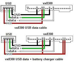 usb wiring diagram cable wiring diagram and schematic design mini usb cable wiring diagram diagrams base