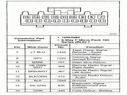 2001 chevy s10 blazer radio wiring 1999 Chevy Blazer Transmission Wiring Diagram 96 Chevy S10 Wiring Diagram