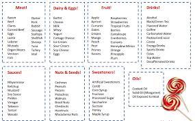 Alkaline Food List Chart Alkaline Diet Food