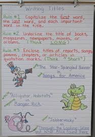 Quotation Marks Anchor Chart Quotation Marks Archives Book Units Teacher