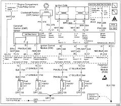 1987 pontiac grand am ignition wiring diagram anything wiring 1997 pontiac grand am wiring diagram 1987 pontiac grand am ignition wiring diagram free download tearing rh afif me 1997 pontiac grand