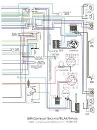 2000 impala wiring diagram auto diagrams trusted wiring diagram Chevrolet Engine Wiring Diagram at 1969 Impala Wiring Diagram