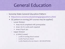 Sonoma State Ge Pattern Amazing Prelicensure AdvisingInformation Ppt Download