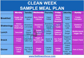 sle meal plan for clean week for less than 185 lbs