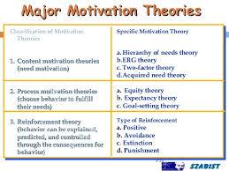 motivation theories essays sample motivation essay for admission  essay on leadership and motivation theories essay for youessay on leadership and motivation theories image