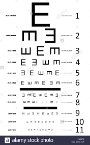 Eyesight Number Chart An Eye Sight Test Chart Stock Photo 96552640 Alamy