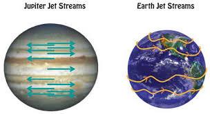 where do jet streams form jet stream crystalinks