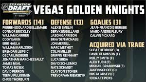 Your Vegas Golden Knights Narrative Is Bad On The Forecheck