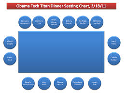 Seating Chart For President Obamas Silicon Valley Tech