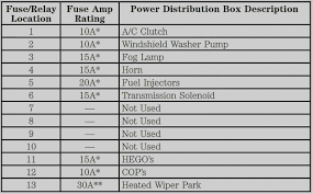 fuse box diagram in addition 2000 lincoln ls power seat wiring ICOP Camera Systems 2000 lincoln ls fuse panel diagram electrical drawing wiring diagram u2022 rh g news co