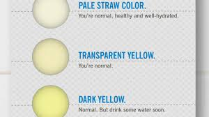 What Does Fluro Yellow Snot Mean