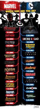 17 best ideas about upcoming movies 2017 movies image result for dc vs marvel infographic