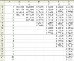 Macrs Depreciation Table Excel Bulat