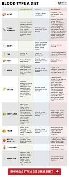 Hard Diet Chart Hard To Find Quick Weight Loss Plan Cardio Summerdietplan