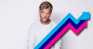 Avicii Is Posthumously Number 1 On The Official Trending Chart