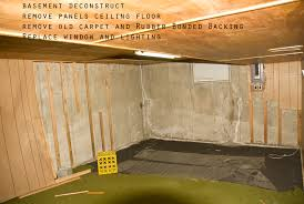 basement in transition s blog