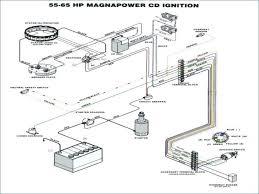 yamaha 250 outboard gauge wiring explore wiring diagram on the net • yamaha 250 outboard wiring diagram wiring diagram library rh 17 desa penago1 com yamaha fuel gauge
