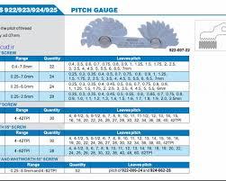 شابلون دنده اینچ و میلیمتر مدل 925-062-52 – ابزار دقیق اکاد |خوش آمدید