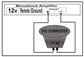 svc 4 ohm subwoofer wiring diagram wiring diagram shrutiradio dual 4 ohm to 2 ohm at 4 Ohm To 2 Ohm Wiring Diagram