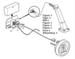 jabsco wire diagram jabsco automotive wiring diagrams description xp03 jabsco wire diagram