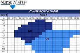 Nurse Mates 15 20 Mmhg Medical Compression Knee Highs