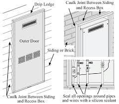 wiring diagram reliance hot water heater images reliance gas paloma gas water heater electrical diagramgascar wiring diagram