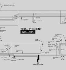 flagstaff wiring diagram flagstaff wiring diagram wiring diagrams memphis wiring diagram flagstaff wiring diagram