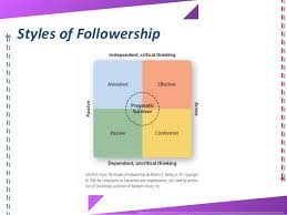 dafte ppt ch revised 39 styles of followership