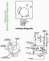 wiring diagrams and schematics appliantology wiring diagram and test points for a whirlpool modular icemaker