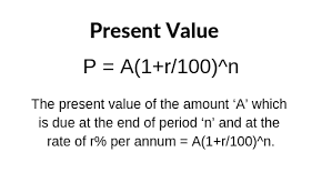 Present Value Of Annuity Examples Formula And Videos
