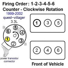 distributor firing order for 1999 2002 quest is incorrect nissan image