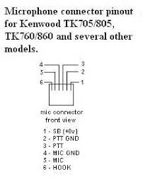 similiar kenwood 440 microphone wiring keywords kenwood tk mic wiring diagram on midland cb mic wiring diagram
