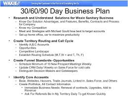 Example Of The Business Plan For 30 60 90 Days Baby Business