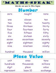 Number Margd Teaching Posters