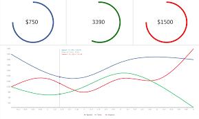 Chart Control For Uwp Visual Studio Marketplace