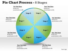 Business Sales Process Chart Business Cycle Diagram Pie Chart Process 8 Stages Sales