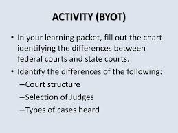 Federal Court Structure Chart Courts And The Quest For Justice Ppt Download