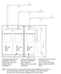 example drawings provided by firesystemdrawings com example drawings provided by firesystemdrawings com ansul r102 9 gallon system 11 flow points max per tank hood