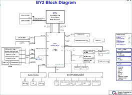 2006 gulf stream cavalier wiring diagram wiring schematics and gulf stream wiring diagram gulfstream wiring diagram c gulf stream famous diagrams electrical ideas 2006 gulf stream cavalier wiring