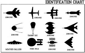 Drone Identification Chart Imgur