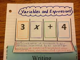 when you pull down the flap there are definitions for term and algebraic expressions when you open up the next flaps i placed arrows to show the section