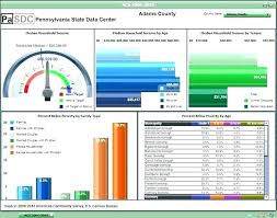 hr dashboard template free excel dashboards free excel dashboard templates learn excel