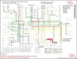 kandi go kart engine diagram wiring diagram list gy6 150cc go kart wiring diagram wiring diagrams konsult kandi go kart engine diagram