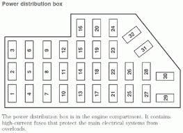 2004 ford explorer sport trac fuse panel diagram wiring 2002 2002 ford explorer sport trac fuse panel diagram 2004 ford explorer sport trac fuse panel diagram wiring 2002