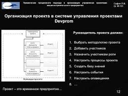 Применение процессного подхода в организации управления проектами маш  Оценка сложности организации проектного управления 11 12